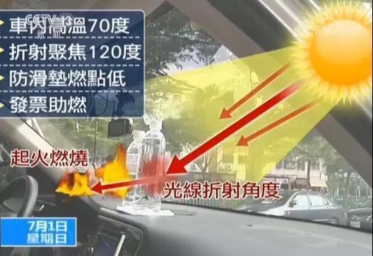 夏季高温 车内起火 常用物品