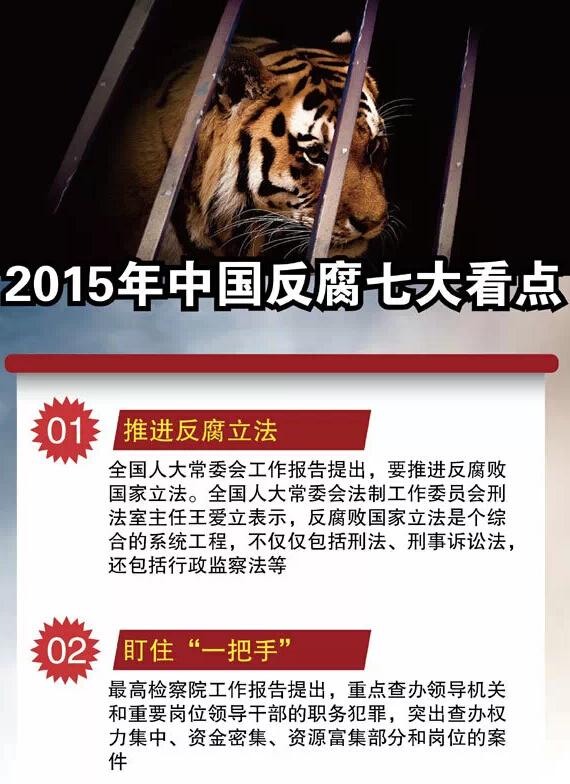 反腐 两会 打虎拍蝇 2015中国反腐